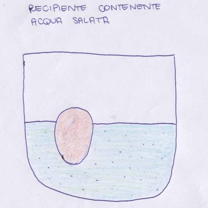 ragazzi_uova galleggianti2